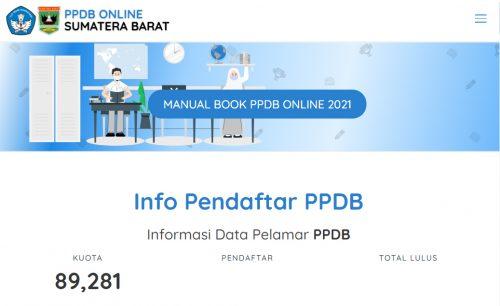 PPDB SUMBAR 2021